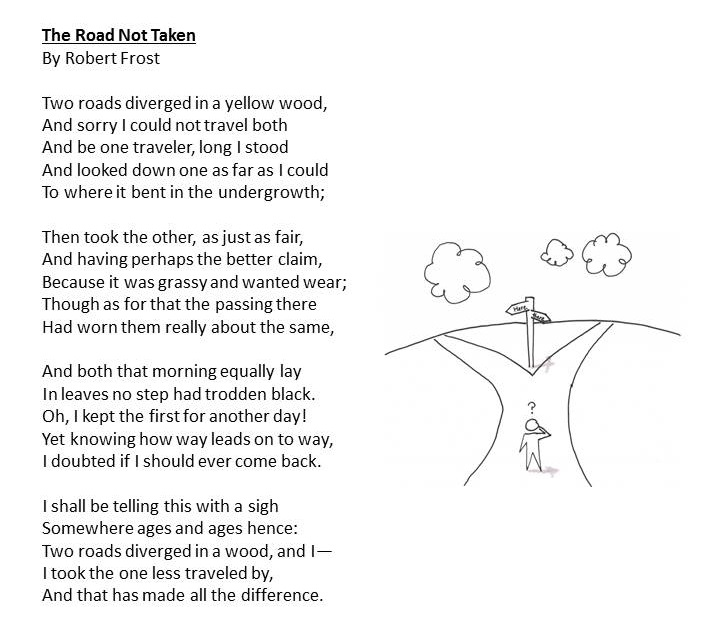 "the miracle of choice in the poem the road not taken by robert frost A summary of ""the road not taken"" in robert frost's frost's early poems learn exactly what happened in this chapter, scene, or section of frost's early poems."